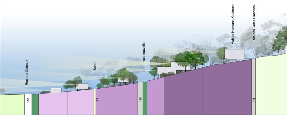 Cobe architecture et paysage for Agence horizon paysage